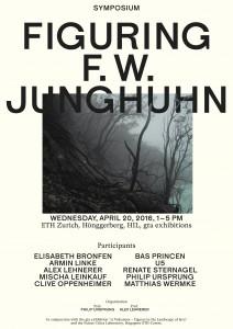 Figuring F.W. Junghuhn—Symposium ETHZ